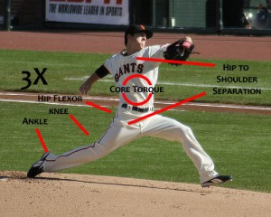 pitching mechanics